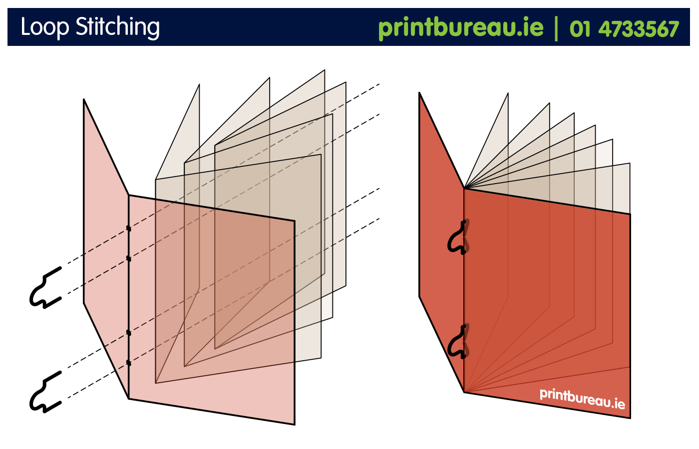 Print Bureau Loop Stitiching