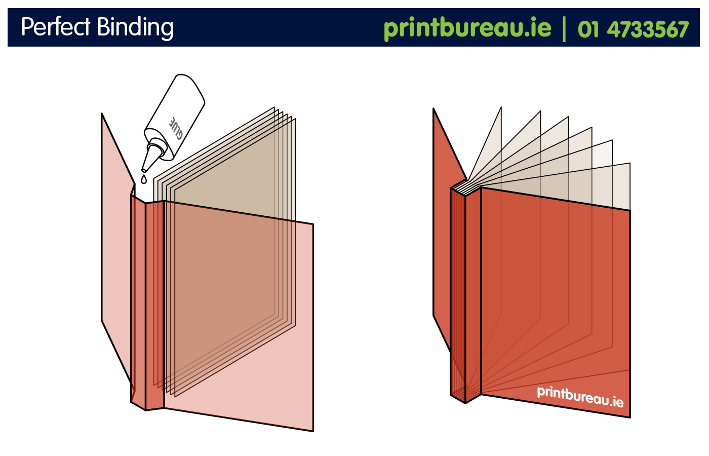 Print Bureau Perfect Binding