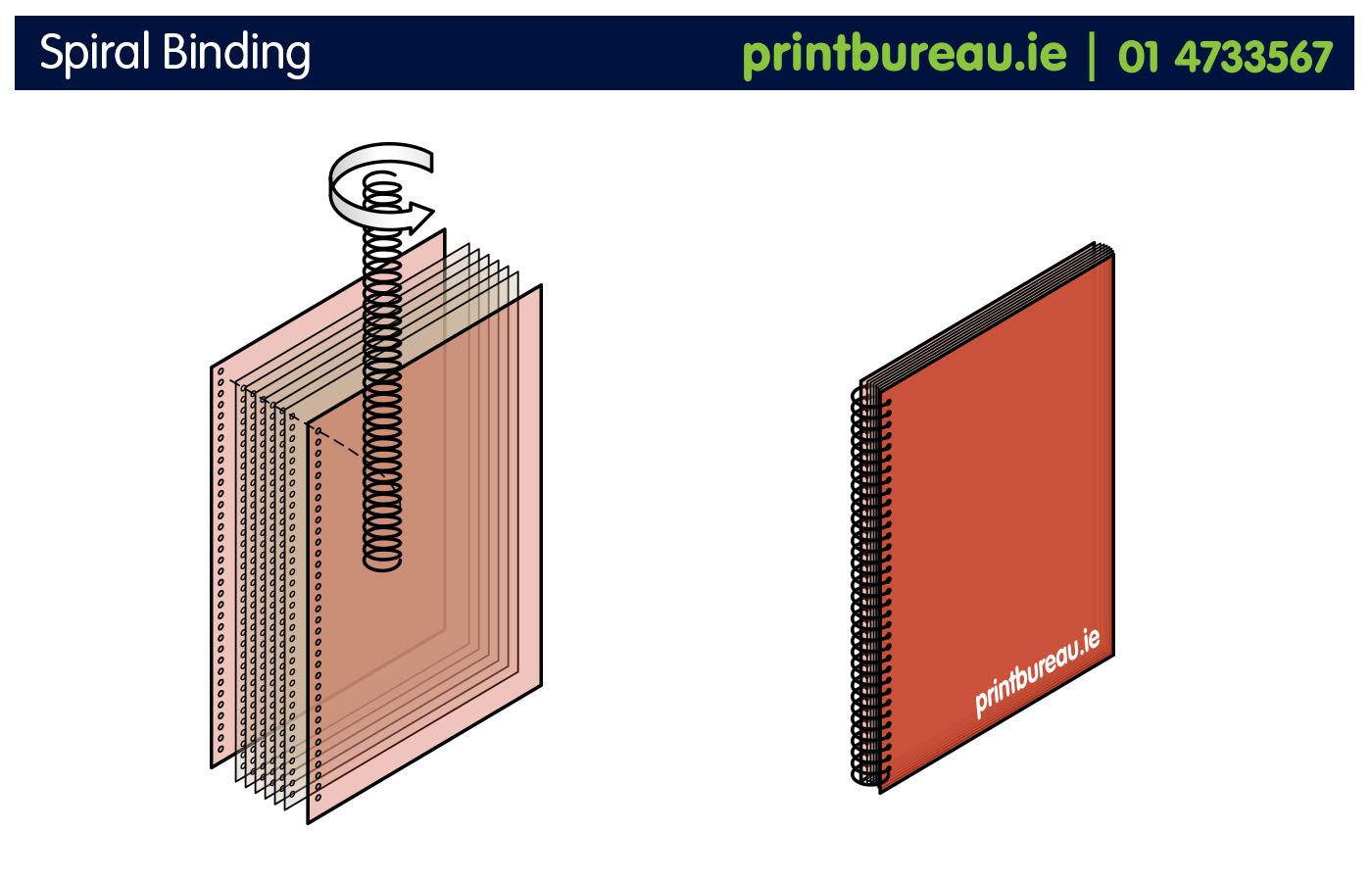 Print Bureau Spiral Binding