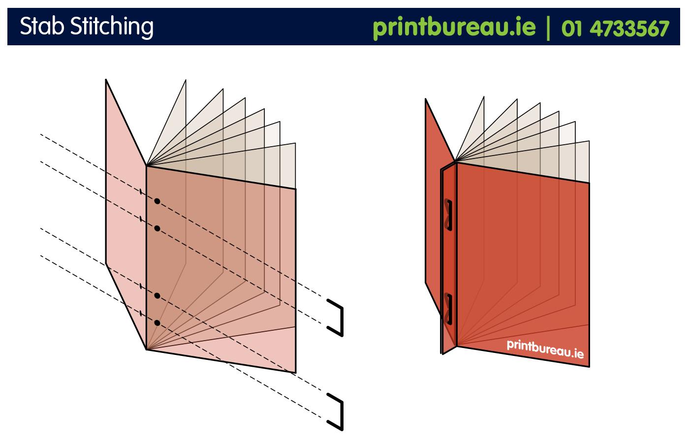 Print Bureau Stab Stitiching